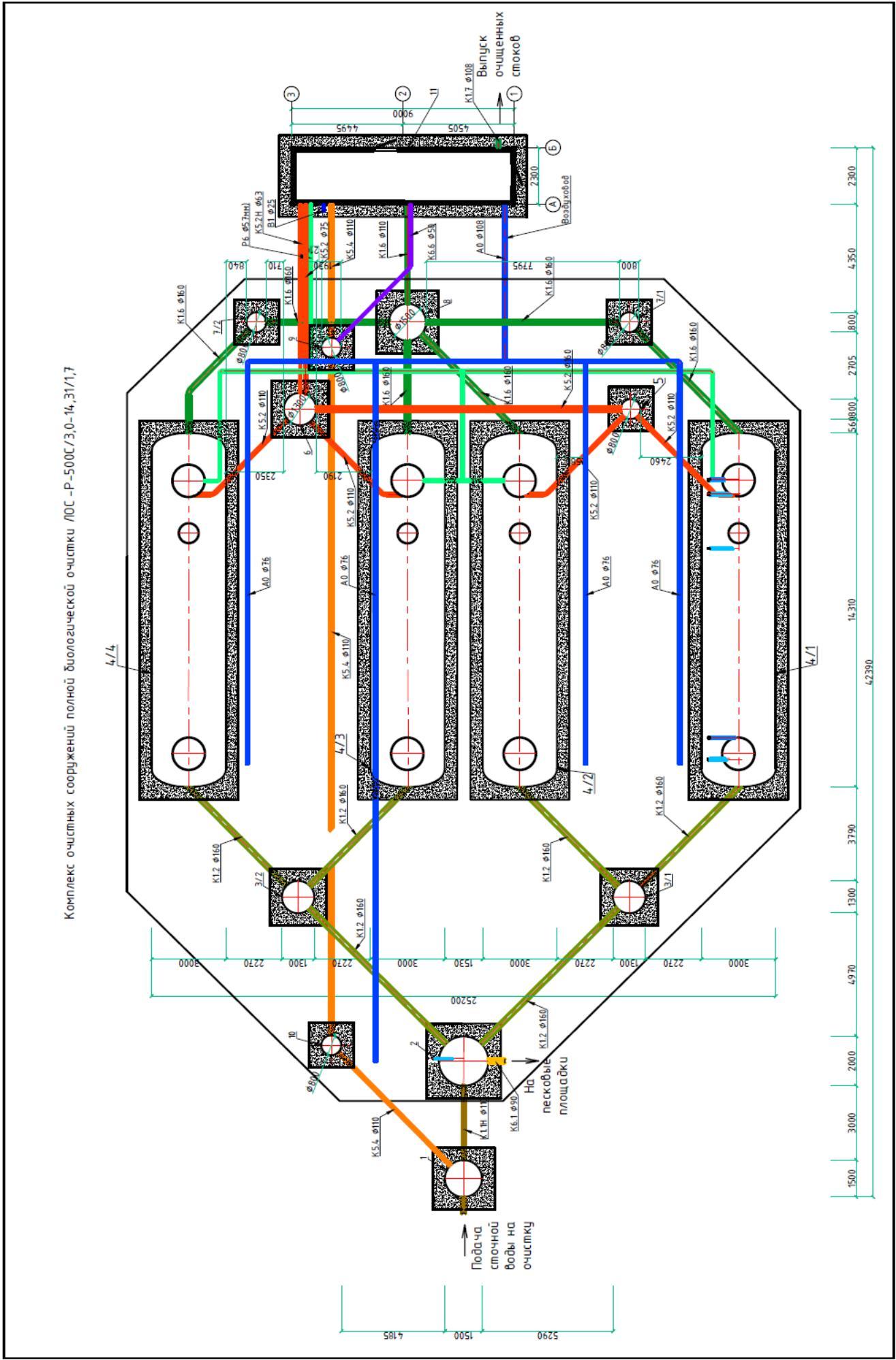 Схема ЛОС-Р-П